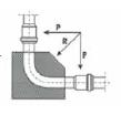 Укрепване на извивките на тръбата