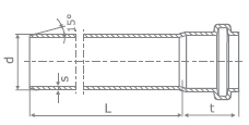 Тръба SDR41